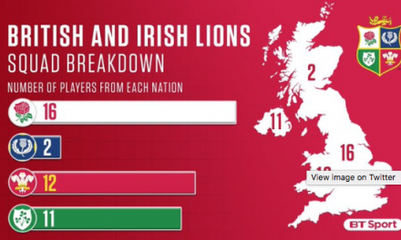 BT Sport make major error regarding the IRFU after Lions announcement