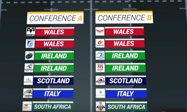 WATCH: The Pro14 format explained in under three minutes